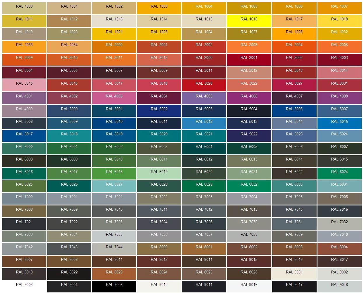 Lijst met alle ral kleuren lief en leuk for Kleuren verf kiezen